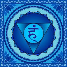 777 Chakra Workshop — The Vishuddha Chakra (ThroatChakra)