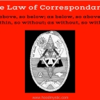 The Law of Correspondence {Video}