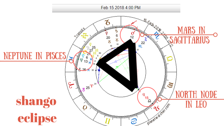 New Moon in Aquarius (1)