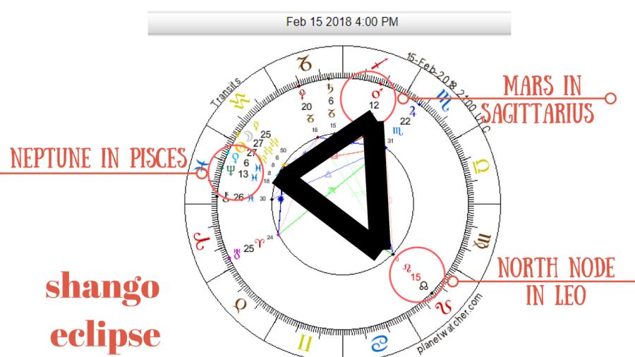 New Moon in Aquarius (1)
