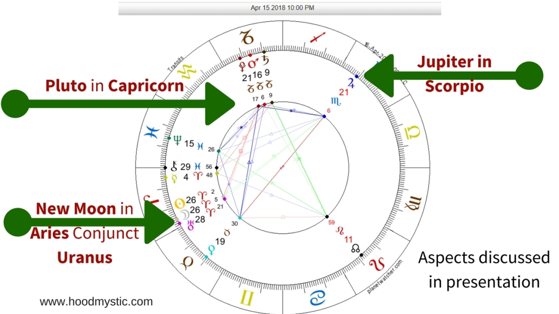 This Week in AstrologyFull Moon in AriesApril 15th, 2018 (1)