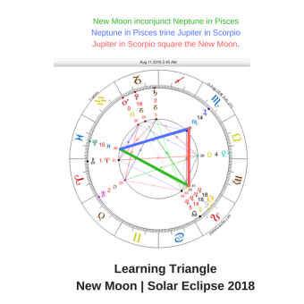 New Moon inconjunct Neptune in Pisces, Neptune in Pisces trine Jupiter in Scorpio, and Jupiter in Scorpio square the New Moon.
