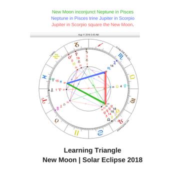 New Moon inconjunct Neptune in Pisces, Neptune in Pisces trine Jupiter in Scorpio, and Jupiter in Scorpio square the New Moon.